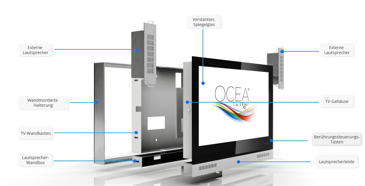 Technologie | Ocea Badezimmer TV